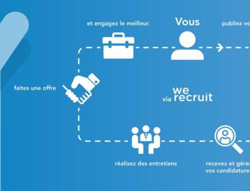 Les groupements d'employeurs recrutent agiles avec We Recruit